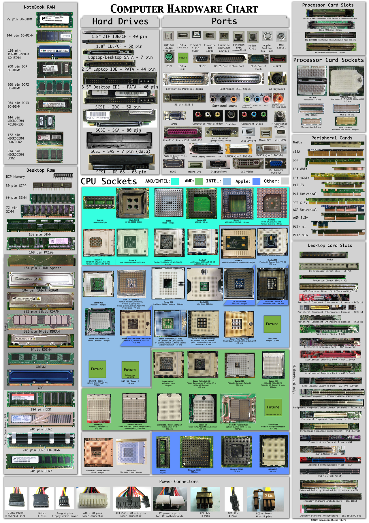 Computer_Hardware_Chart